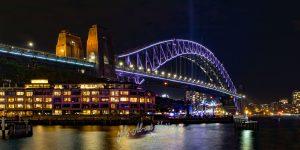Australian Capital Cities